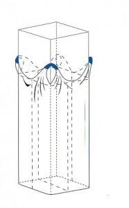 Двухслойная рукавная ткань, боковые швы; верхняя сборка; цельнокроеные стропы; плоское дно